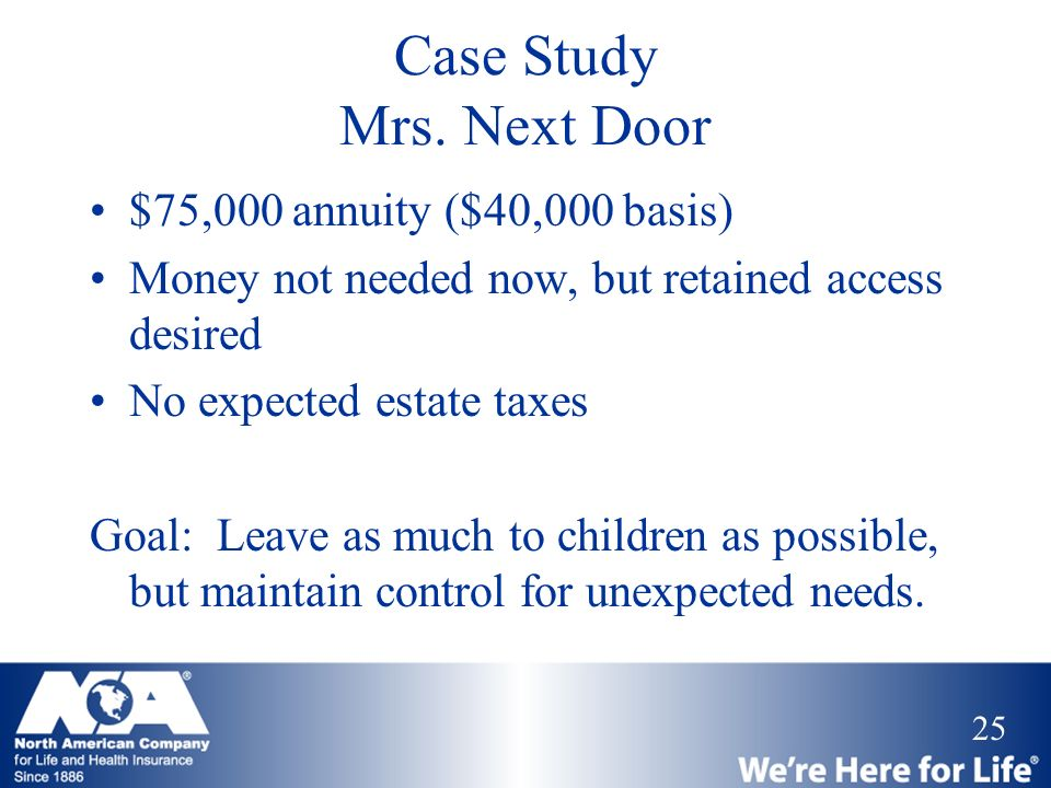 25 Case Study Mrs. Next Door $75,000 annuity ($40,000 basis) Money not needed now, but retained access desired No expected estate taxes Goal: Leave as
