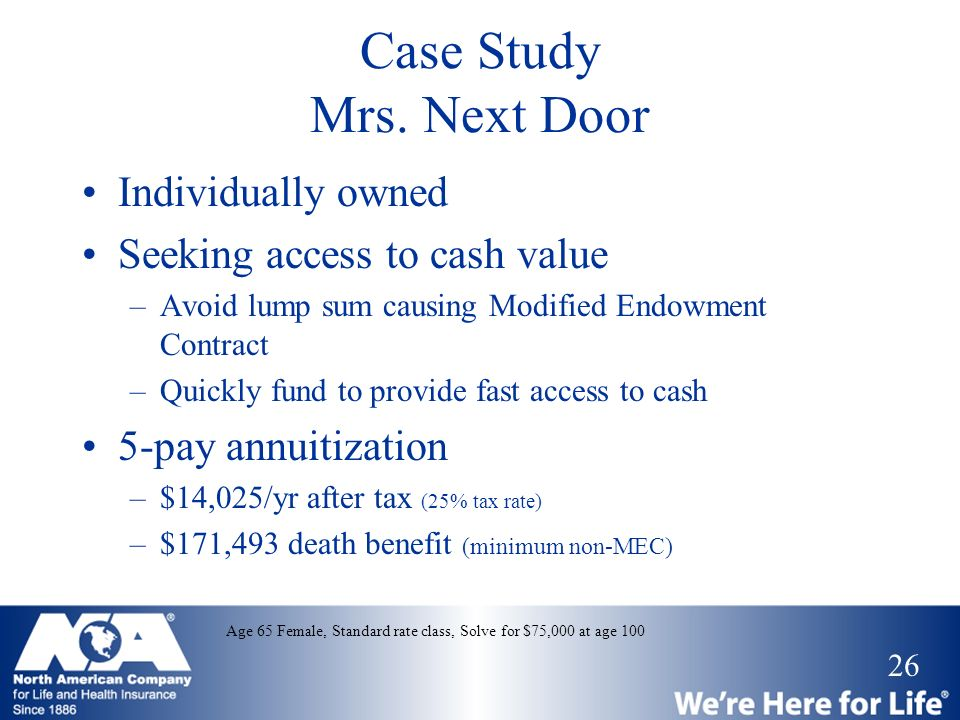 26 Case Study Mrs. Next Door Individually owned Seeking access to cash value –Avoid lump sum causing Modified Endowment Contract –Quickly fund to prov