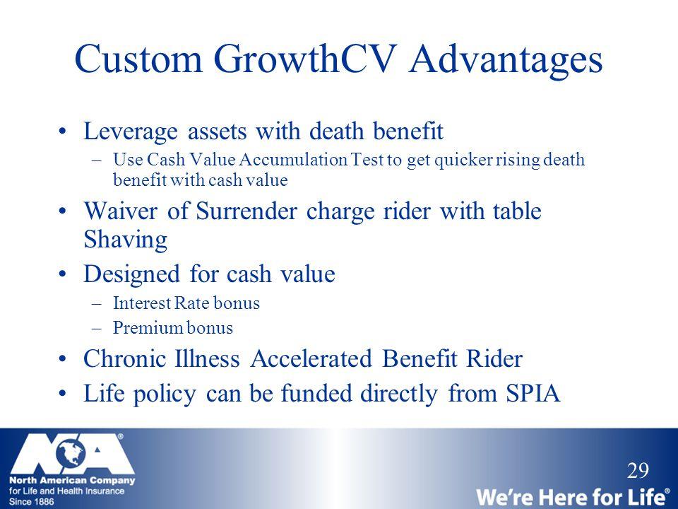 29 Custom GrowthCV Advantages Leverage assets with death benefit –Use Cash Value Accumulation Test to get quicker rising death benefit with cash value