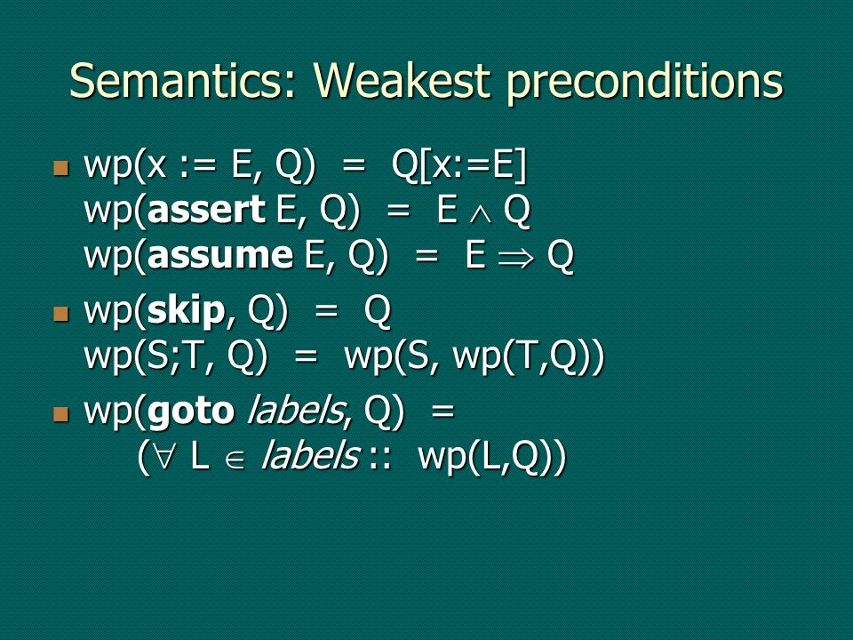 Semantics: Weakest preconditions wp(x := E, Q) = Q[x:=E] wp(assert E, Q) = E Q wp(assume E, Q) = E Q wp(x := E, Q) = Q[x:=E] wp(assert E, Q) = E Q wp(assume E, Q) = E Q wp(skip, Q) = Q wp(S;T, Q) = wp(S, wp(T,Q)) wp(skip, Q) = Q wp(S;T, Q) = wp(S, wp(T,Q)) wp(goto labels, Q) = ( L labels :: wp(L,Q)) wp(goto labels, Q) = ( L labels :: wp(L,Q))