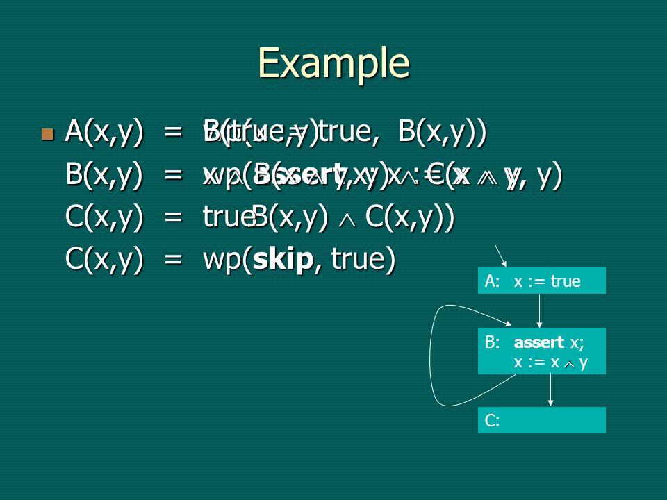 Example A(x,y) = wp(x := true, B(x,y)) B(x,y) = wp(assert x; x := x y, B(x,y) C(x,y)) C(x,y) = wp(skip, true) A(x,y) = wp(x := true, B(x,y)) B(x,y) =