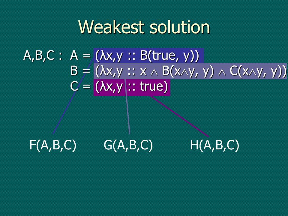 Weakest solution F(A,B,C)G(A,B,C)H(A,B,C) A,B,C :A = (λx,y :: B(true, y)) B = (λx,y :: x B(x y, y) C(x y, y)) C = (λx,y :: true)