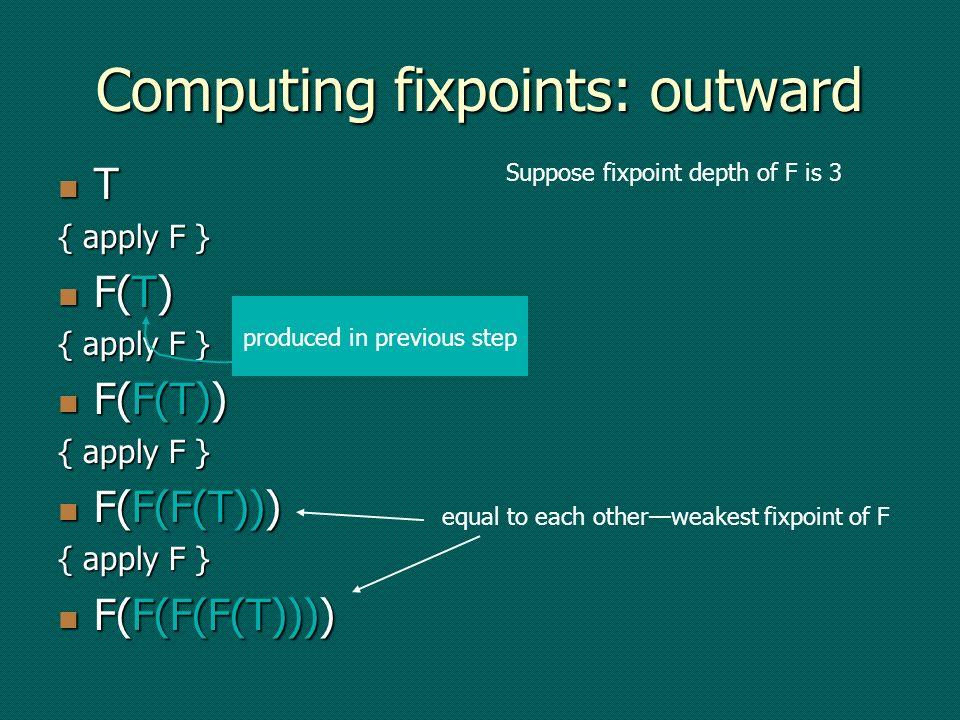 Computing fixpoints: outward T { apply F } F(T) F(T) { apply F } F(F(T)) F(F(T)) { apply F } F(F(F(T))) F(F(F(T))) { apply F } F(F(F(F(T)))) F(F(F(F(T