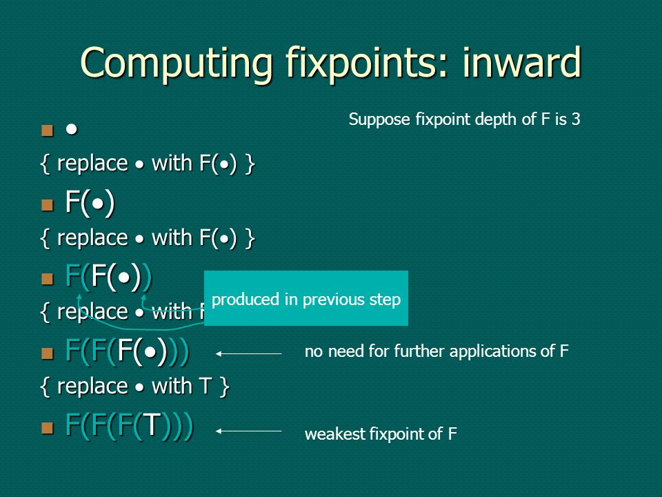 Computing fixpoints: inward { replace with F( ) } F( ) F( ) { replace with F( ) } F(F( )) F(F( )) { replace with F( ) } F(F(F( ))) F(F(F( ))) { replace with T } F(F(F(T))) F(F(F(T))) weakest fixpoint of F no need for further applications of F Suppose fixpoint depth of F is 3 produced in previous step