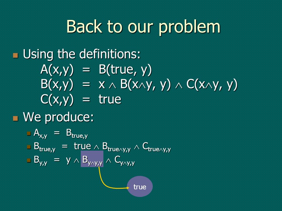 Back to our problem Using the definitions: A(x,y) = B(true, y) B(x,y) = x B(x y, y) C(x y, y) C(x,y) = true Using the definitions: A(x,y) = B(true, y) B(x,y) = x B(x y, y) C(x y, y) C(x,y) = true We produce: We produce: A x,y = B true,y A x,y = B true,y B true,y = true B true y,y C true y,y B true,y = true B true y,y C true y,y B y,y = y B y y,y C y y,y B y,y = y B y y,y C y y,y true