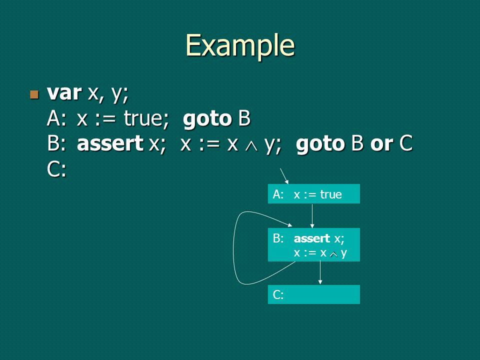 Example var x, y; A:x := true; goto B B:assert x; x := x y; goto B or C C: var x, y; A:x := true; goto B B:assert x; x := x y; goto B or C C: A:x := t