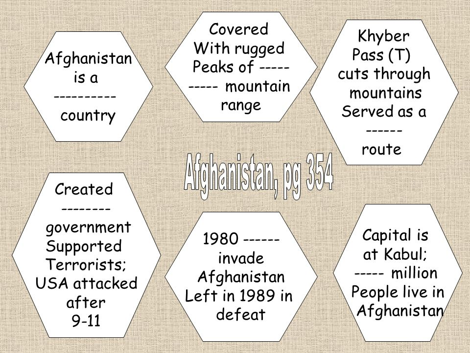 Afghanistan is a ---------- country Covered With rugged Peaks of ----- ----- mountain range Created -------- government Supported Terrorists; USA atta