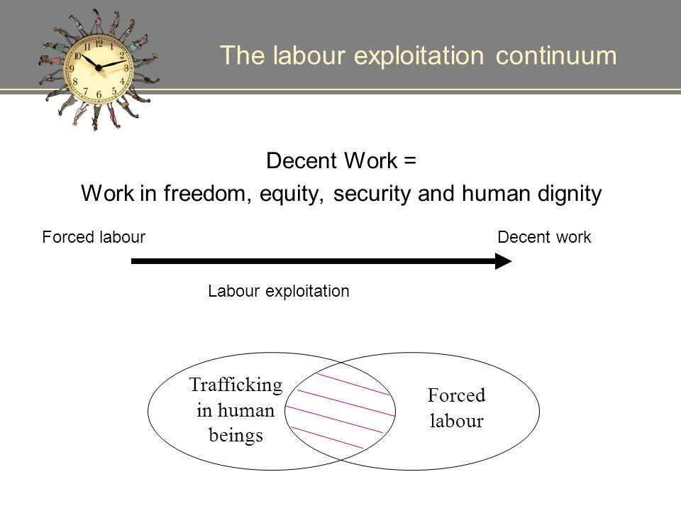 The labour exploitation continuum Decent Work = Work in freedom, equity, security and human dignity Trafficking in human beings Forced labour Decent work Labour exploitation