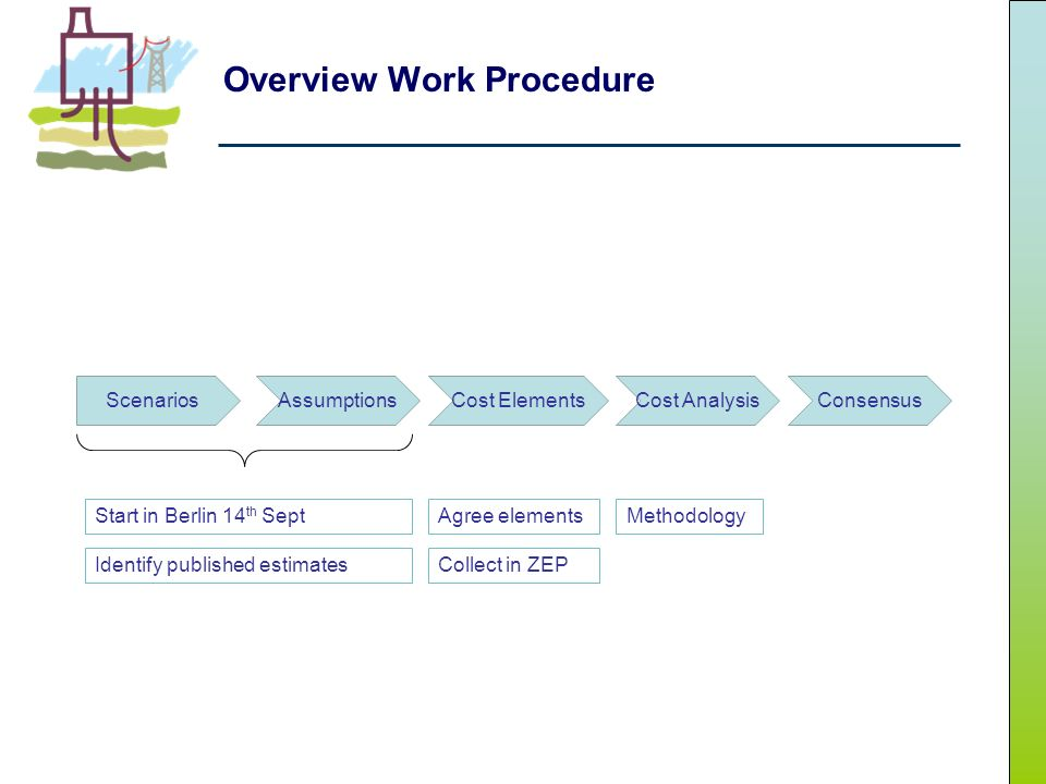 Overview Work Procedure ScenariosAssumptionsCost ElementsCost AnalysisConsensus Start in Berlin 14 th Sept Collect in ZEP Agree elementsMethodology Identify published estimates