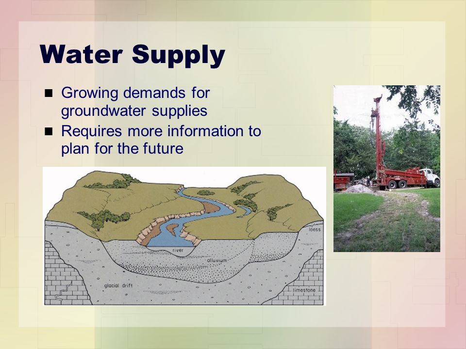 Water Supply Growing demands for groundwater supplies Requires more information to plan for the future