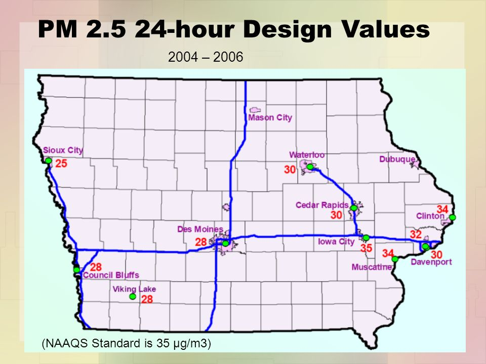 PM 2.5 24-hour Design Values 2004 – 2006 (NAAQS Standard is 35 μg/m3)