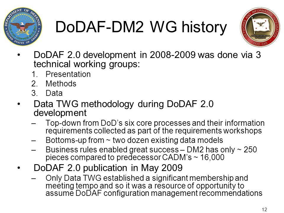 12 DoDAF-DM2 WG history DoDAF 2.0 development in 2008-2009 was done via 3 technical working groups: 1.Presentation 2.Methods 3.Data Data TWG methodolo