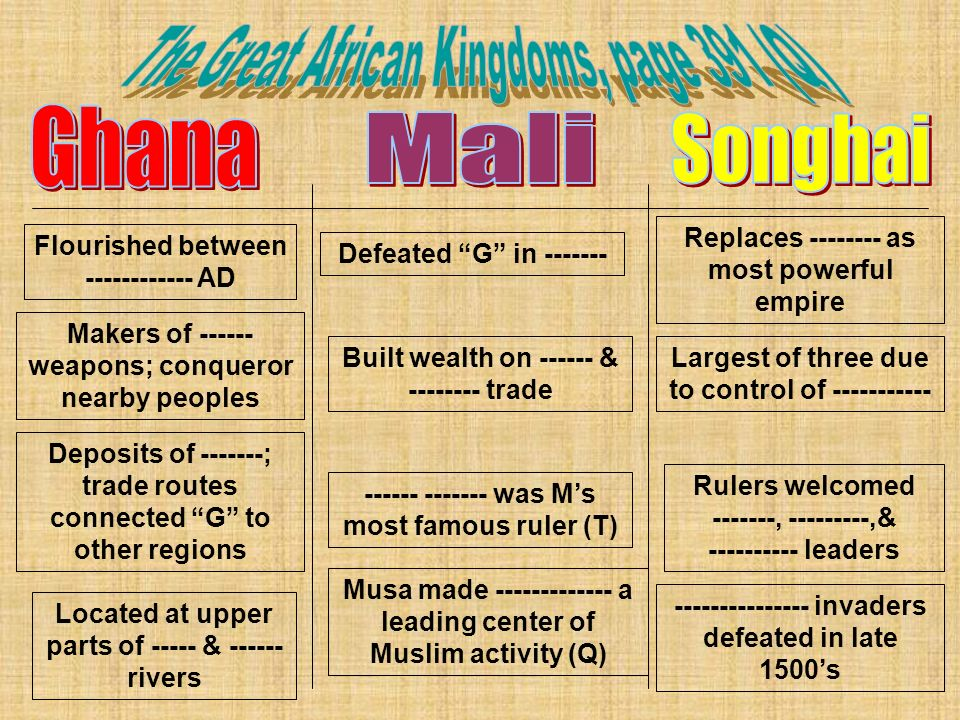 Flourished between AD Makers of weapons; conqueror nearby peoples Deposits of ; trade routes connected G to other regions Defeated G in Built wealth on & trade was Ms most famous ruler (T) Musa made a leading center of Muslim activity (Q) Replaces as most powerful empire Largest of three due to control of Rulers welcomed , ,& leaders Located at upper parts of & rivers invaders defeated in late 1500s