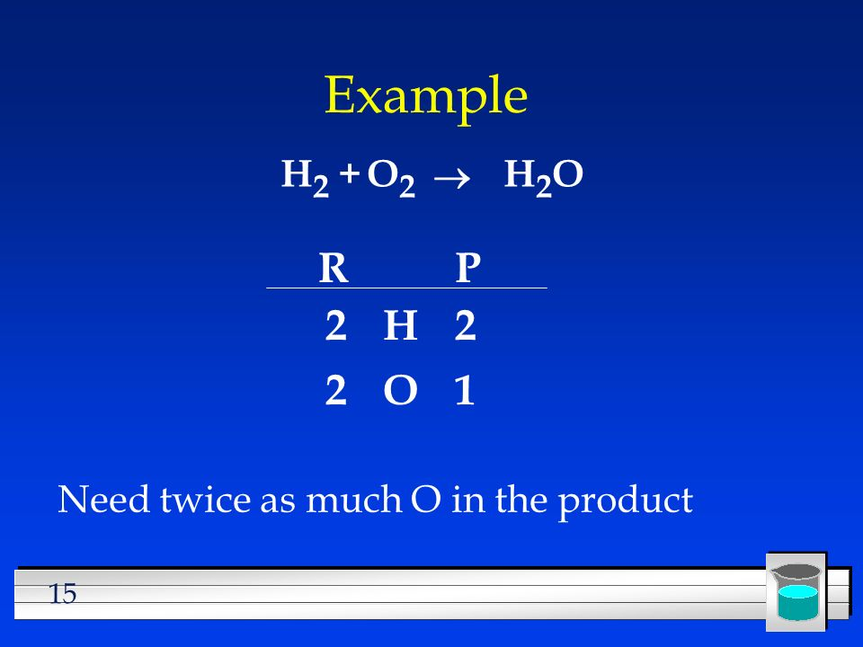 15 Example H 2 +H2OH2OO2O2 Need twice as much O in the product RP H O 2 2 2 1