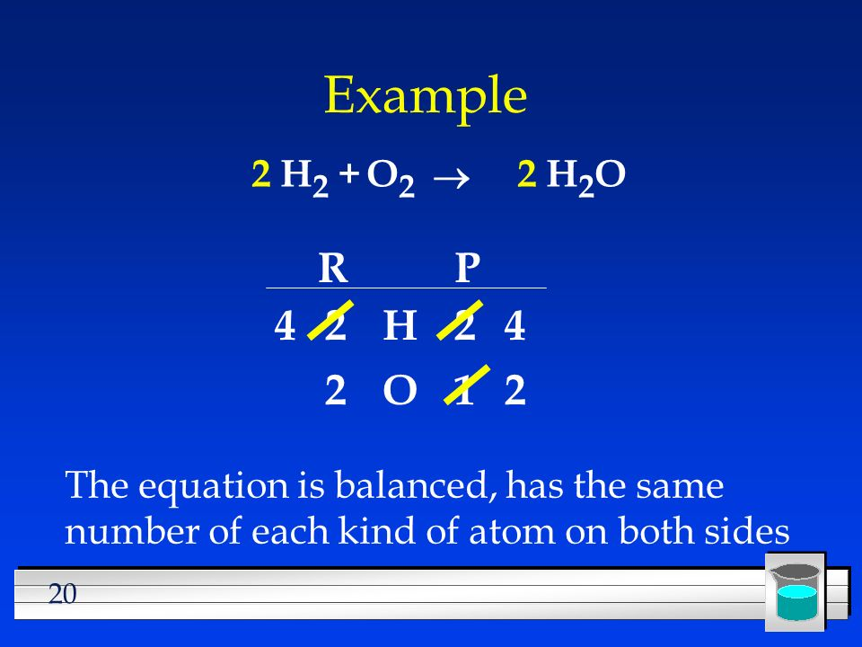 20 Example H 2 +H2OH2OO2O2 The equation is balanced, has the same number of each kind of atom on both sides RP H O 2 2 2 1 2 2 4 2 4