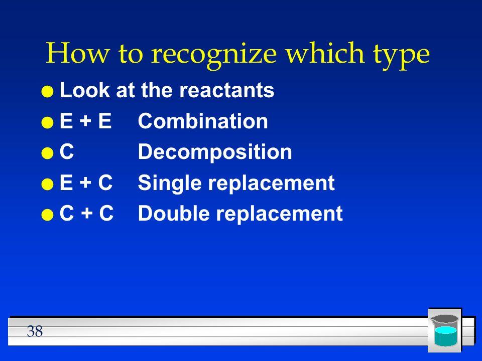 38 How to recognize which type l Look at the reactants l E + E Combination l CDecomposition l E + CSingle replacement l C + CDouble replacement