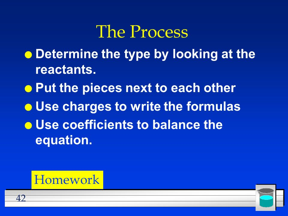42 The Process l Determine the type by looking at the reactants. l Put the pieces next to each other l Use charges to write the formulas l Use coeffic
