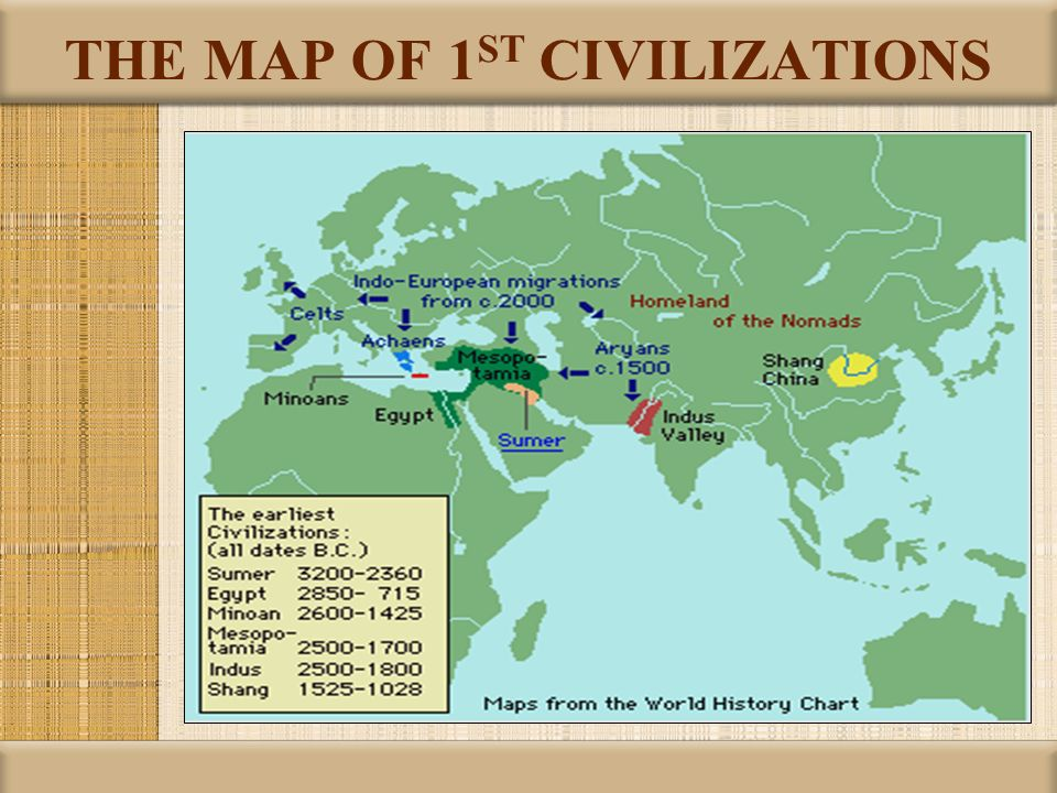 THE MAP OF 1 ST CIVILIZATIONS