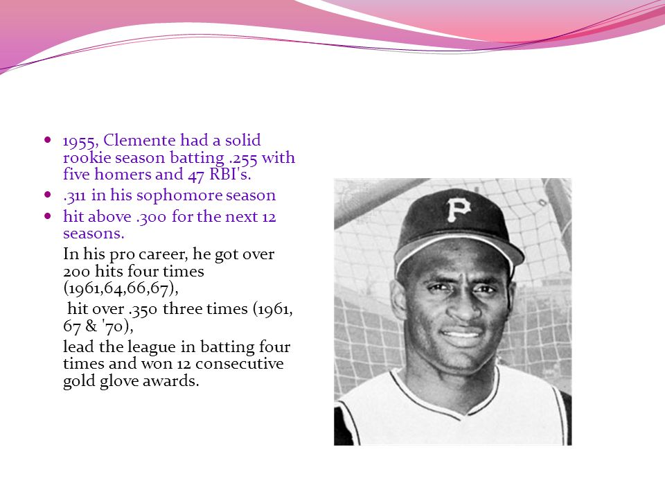 Quotes by Clemente I am convinced that God wanted me to be a baseball player.