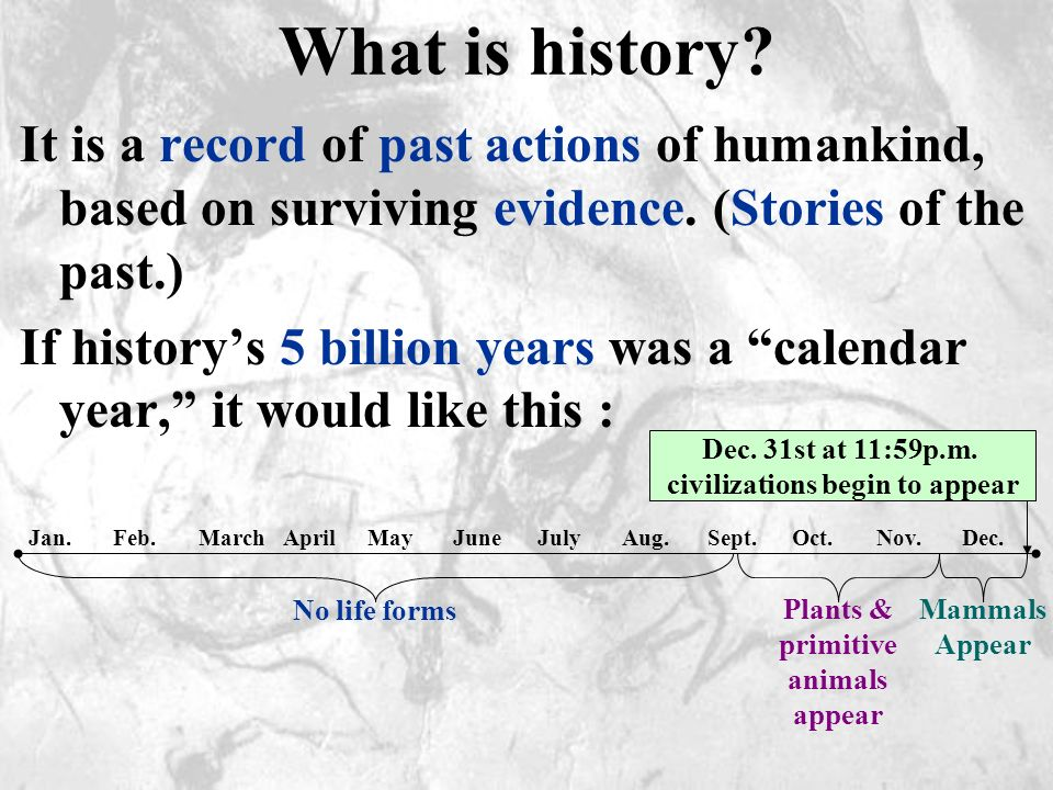 What is history? It is a record of past actions of humankind, based on surviving evidence. (Stories of the past.) If historys 5 billion years was a ca