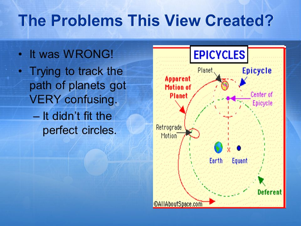 The Problems This View Created? It was WRONG! Trying to track the path of planets got VERY confusing. –It didnt fit the perfect circles.