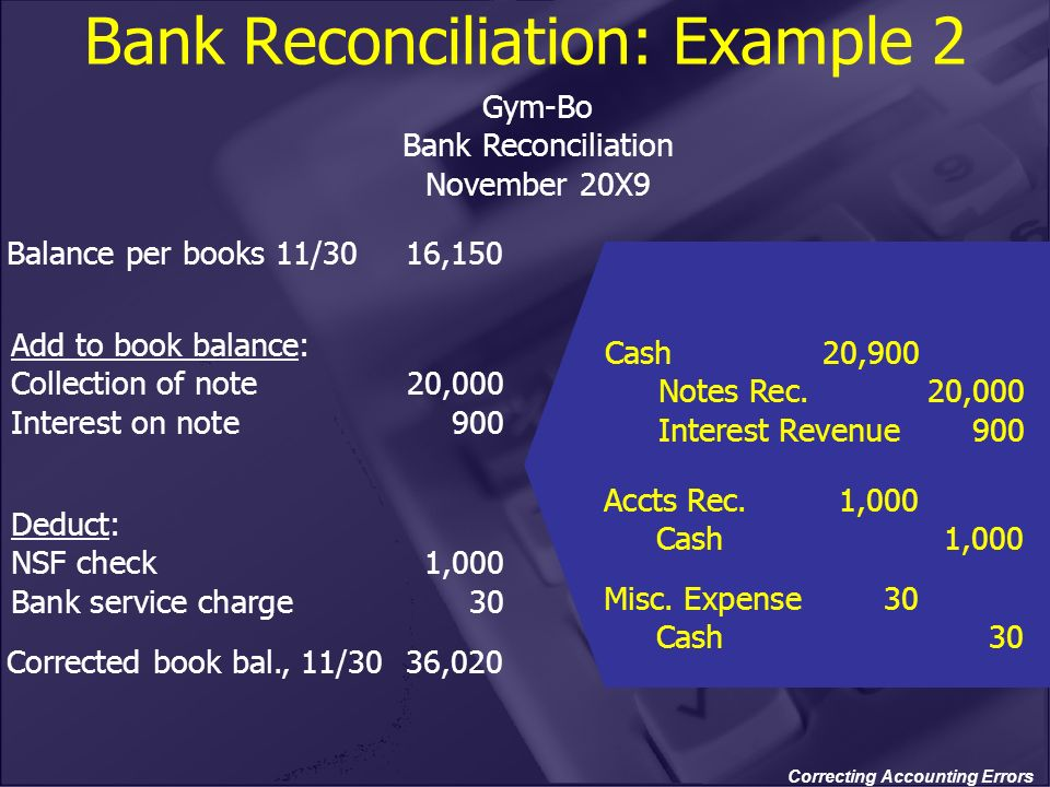 Correcting Accounting Errors Deduct: NSF check1,000 Bank service charge30 Bank Reconciliation: Example 2 Balance per books 11/30 Corrected book bal.,