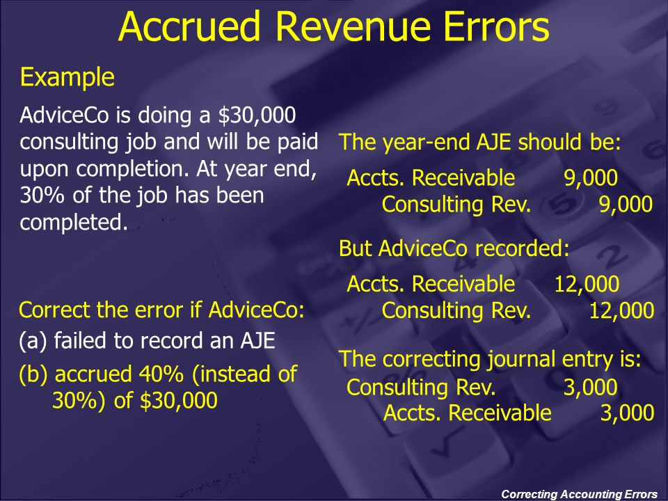 Correcting Accounting Errors Accrued Revenue Errors The year-end AJE should be: Accts. Receivable Consulting Rev. 9,000 But AdviceCo recorded: Accts.