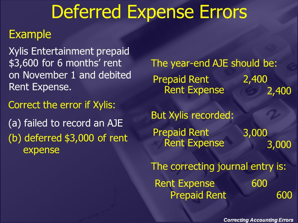 Correcting Accounting Errors Deferred Expense Errors The year-end AJE should be: But Xylis recorded: (b) deferred $3,000 of rent expense (a) failed to