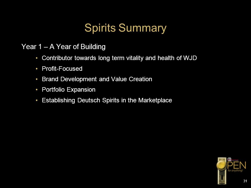 31 Spirits Summary Year 1 – A Year of Building Contributor towards long term vitality and health of WJD Profit-Focused Brand Development and Value Cre