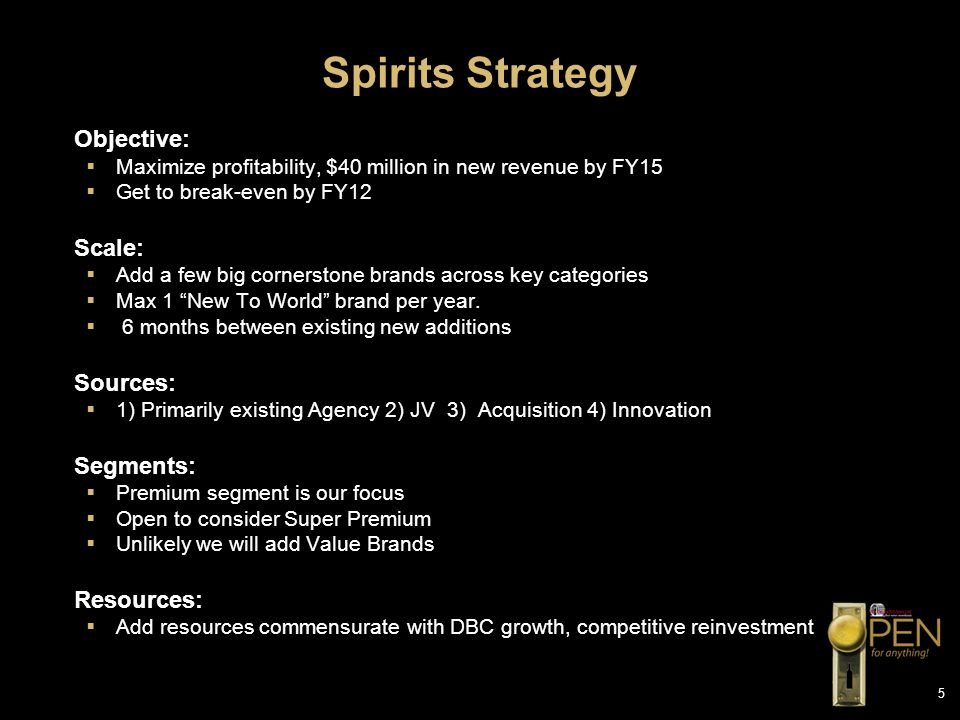 5 Spirits Strategy Objective: Maximize profitability, $40 million in new revenue by FY15 Get to break-even by FY12 Scale: Add a few big cornerstone br
