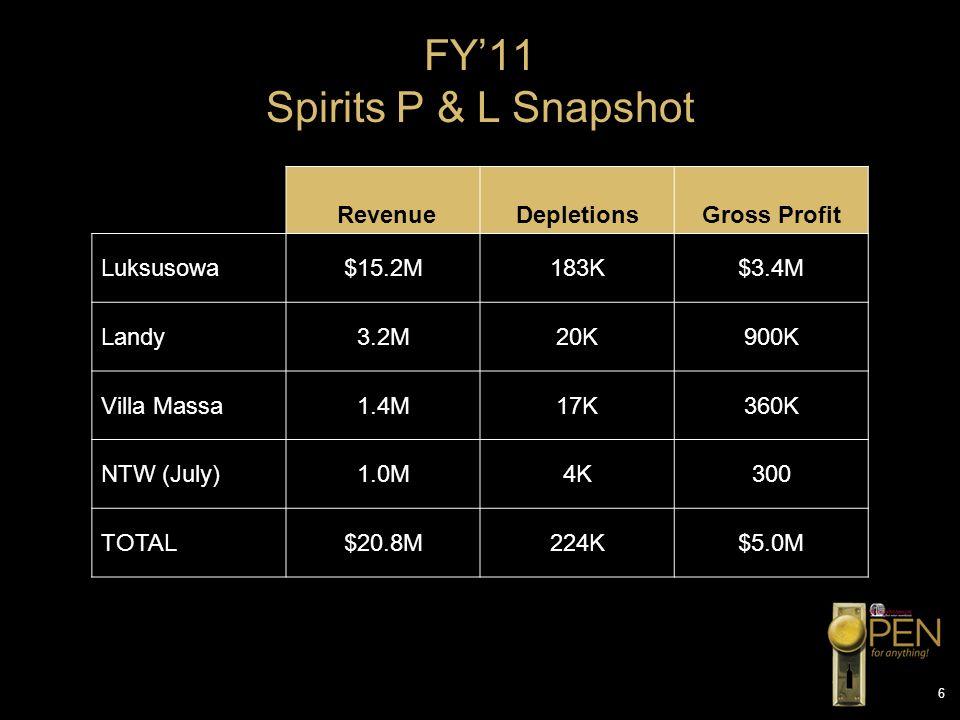 6 FY11 Spirits P & L Snapshot RevenueDepletionsGross Profit Luksusowa$15.2M183K$3.4M Landy3.2M20K900K Villa Massa1.4M17K360K NTW (July)1.0M4K300 TOTAL