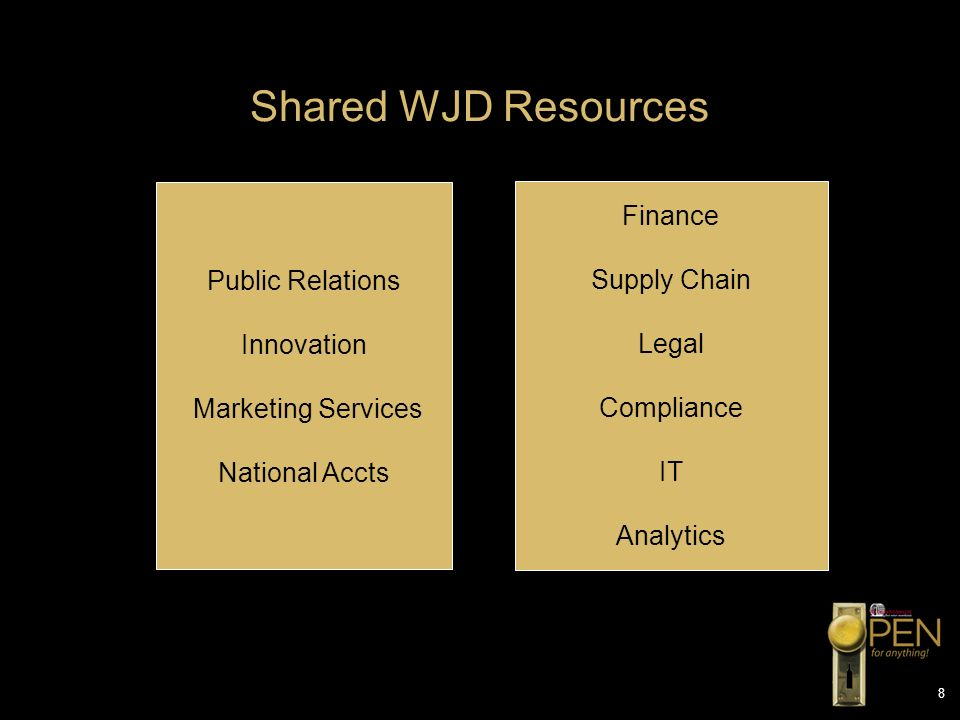 8 Shared WJD Resources Public Relations Innovation Marketing Services National Accts Finance Supply Chain Legal Compliance IT Analytics