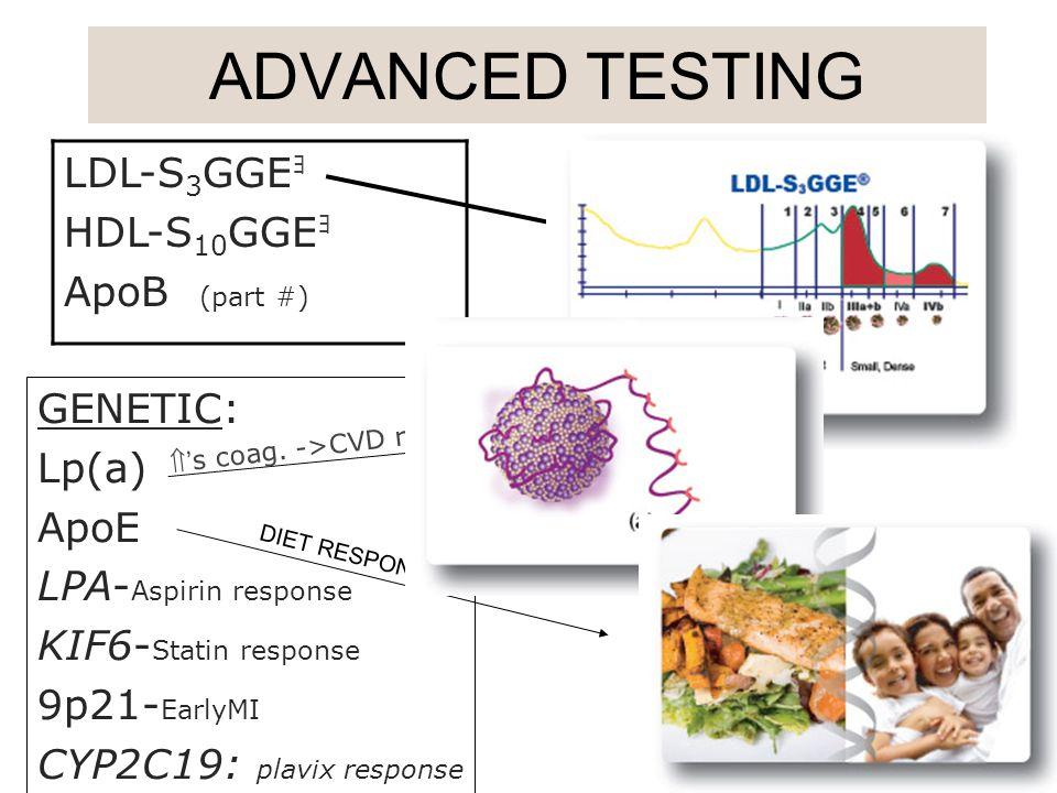 ADVANCED TESTING LDL-S 3 GGE HDL-S 10 GGE ApoB (part #) GENETIC: Lp(a) ApoE LPA- Aspirin response KIF6- Statin response 9p21- EarlyMI CYP2C19: plavix