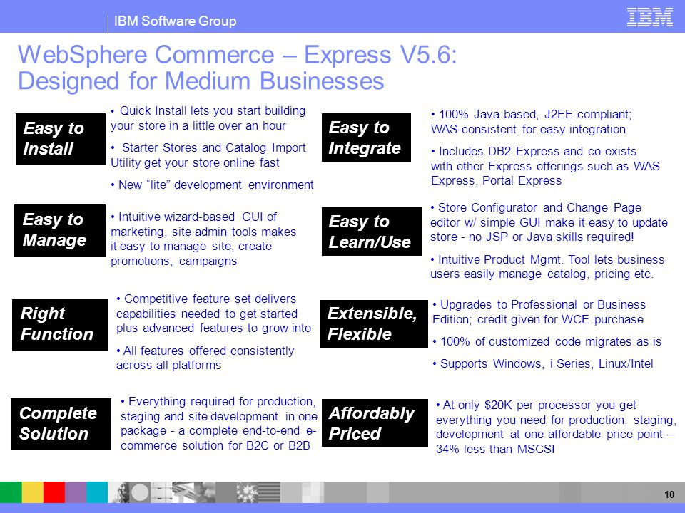 IBM Software Group 10 WebSphere Commerce – Express V5.6: Designed for Medium Businesses Quick Install lets you start building your store in a little o