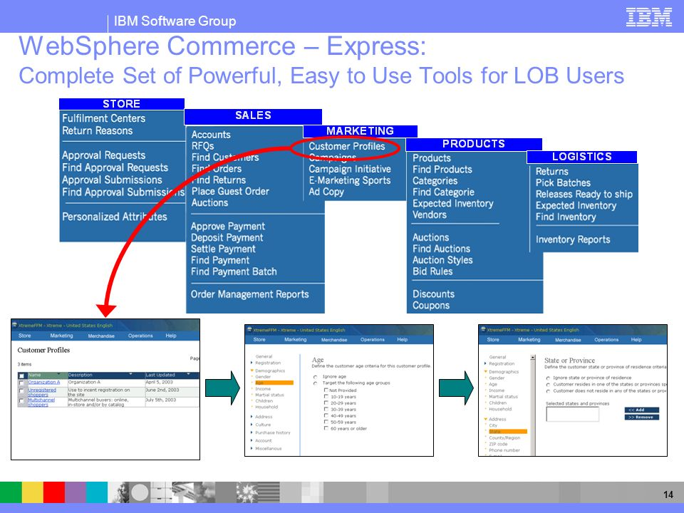 IBM Software Group 14 WebSphere Commerce – Express: Complete Set of Powerful, Easy to Use Tools for LOB Users
