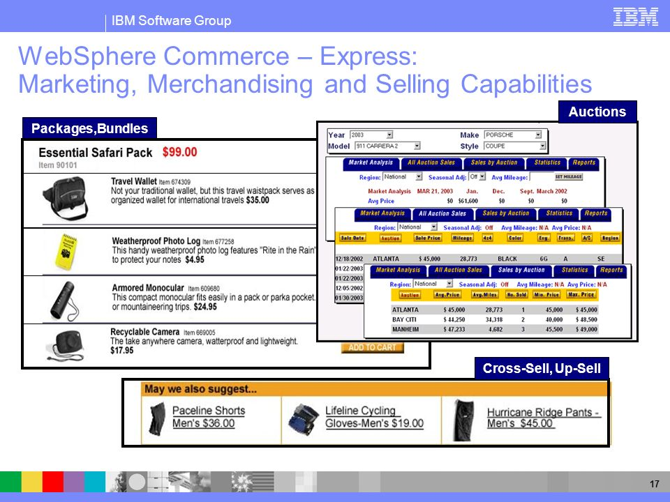 IBM Software Group 17 WebSphere Commerce – Express: Marketing, Merchandising and Selling Capabilities Cross-Sell, Up-SellPackages,Bundles Auctions