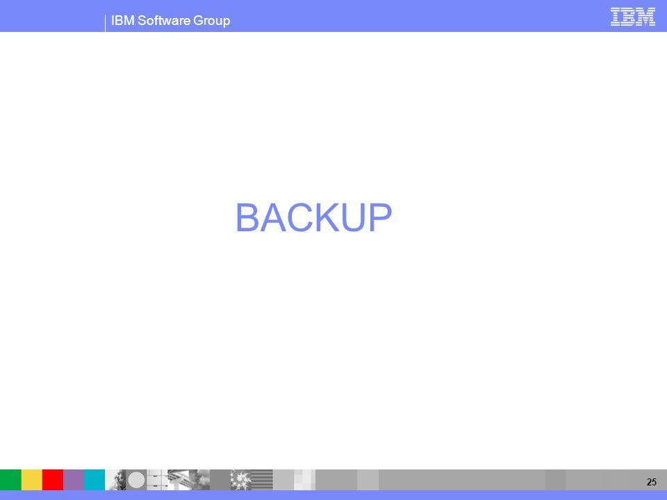 IBM Software Group 25 BACKUP