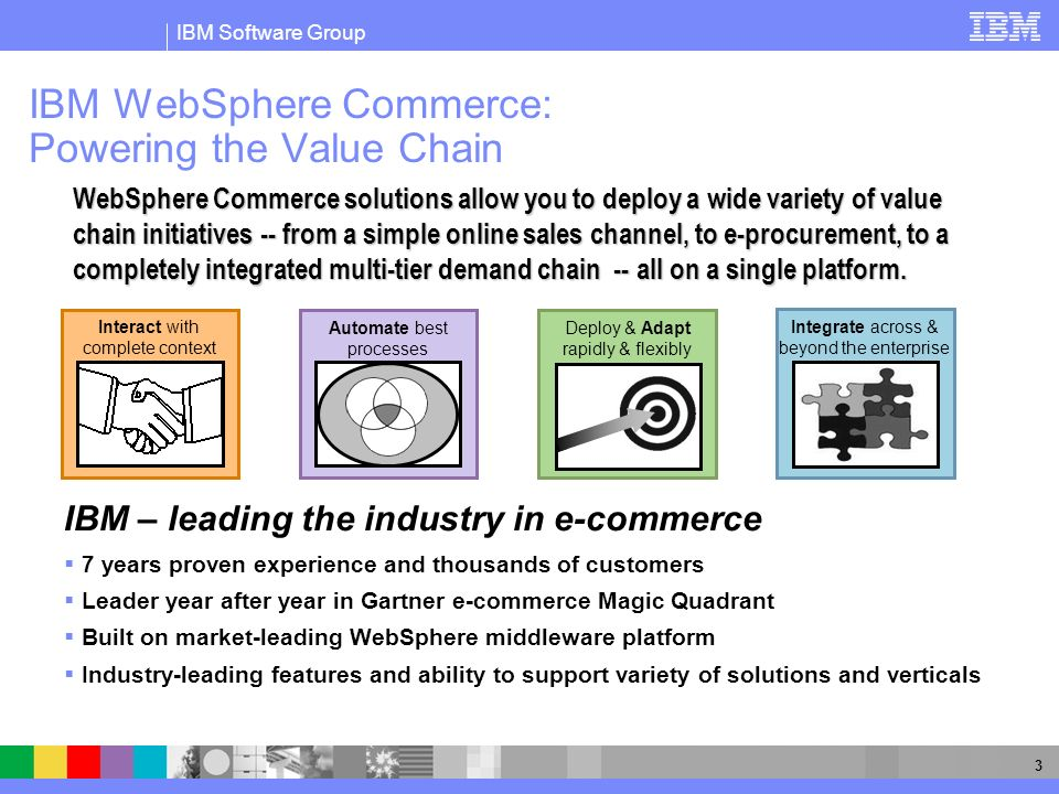 IBM Software Group 34 WebSphere Commerce – Express: Delivering Key B2B Direct Sales Portal Capabilities Business A Business C Business B B2B Direct Sales Portal Structured Processes Requisition lists Dynamic Negotiations Auctions Purchasing and Productivity tools Order Management, Customer Support Targeted marketing to maximize online B2B purchases Product Location Aids Guided Search Parametric Search Automated cross-sell, up-sell