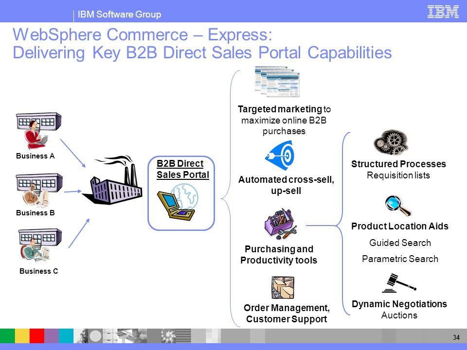 IBM Software Group 34 WebSphere Commerce – Express: Delivering Key B2B Direct Sales Portal Capabilities Business A Business C Business B B2B Direct Sa