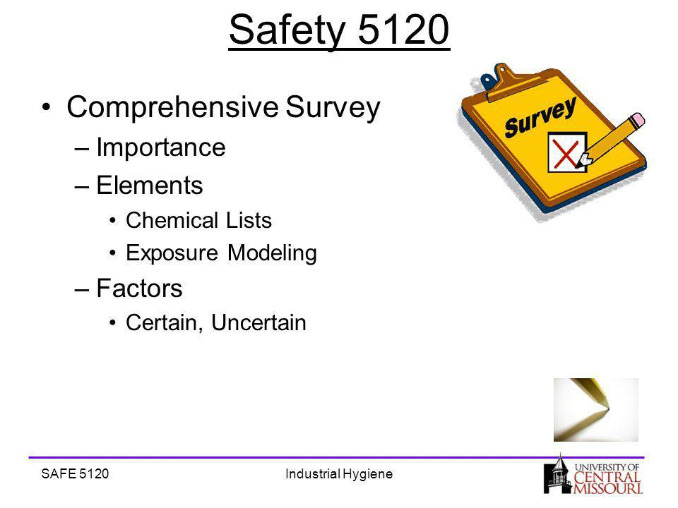 SAFE 5120Industrial Hygiene Safety 5120 Comprehensive Survey –Importance –Elements Chemical Lists Exposure Modeling –Factors Certain, Uncertain