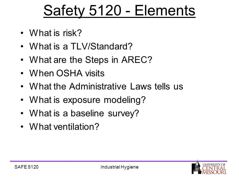 SAFE 5120Industrial Hygiene Safety 5120 - Elements What is risk.