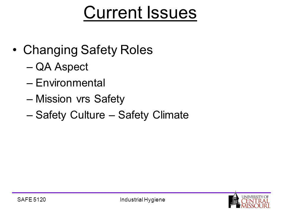 SAFE 5120Industrial Hygiene Current Issues Changing Safety Roles –QA Aspect –Environmental –Mission vrs Safety –Safety Culture – Safety Climate