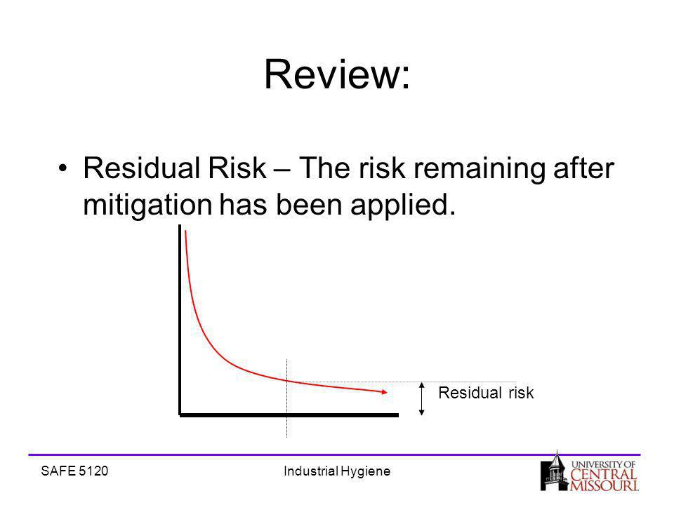 SAFE 5120Industrial Hygiene Review: Residual Risk – The risk remaining after mitigation has been applied.