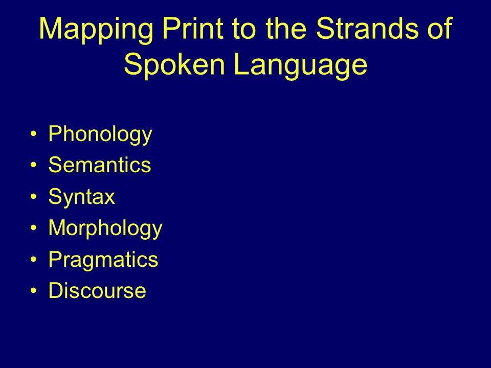 Mapping Print to the Strands of Spoken Language Phonology Semantics Syntax Morphology Pragmatics Discourse
