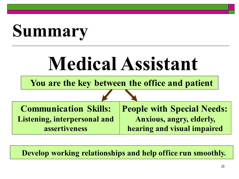 28 Summary Medical Assistant Communication Skills: Listening, interpersonal and assertiveness People with Special Needs: Anxious, angry, elderly, hearing and visual impaired You are the key between the office and patient Develop working relationships and help office run smoothly.