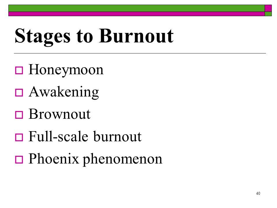 40 Stages to Burnout Honeymoon Awakening Brownout Full-scale burnout Phoenix phenomenon