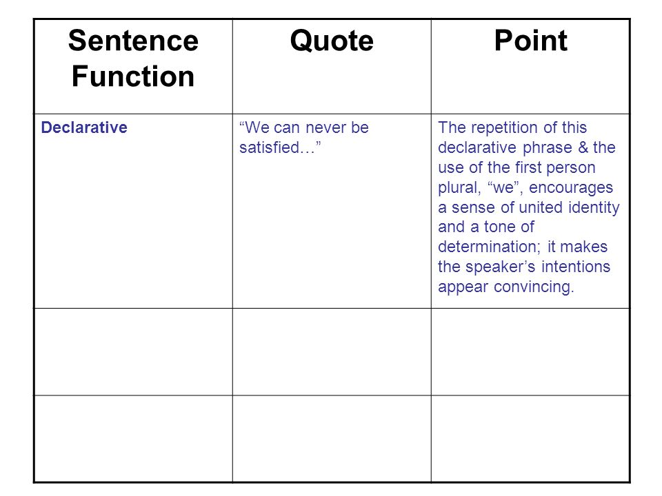 Sentence Function QuotePoint DeclarativeWe can never be satisfied… The repetition of this declarative phrase & the use of the first person plural, we,