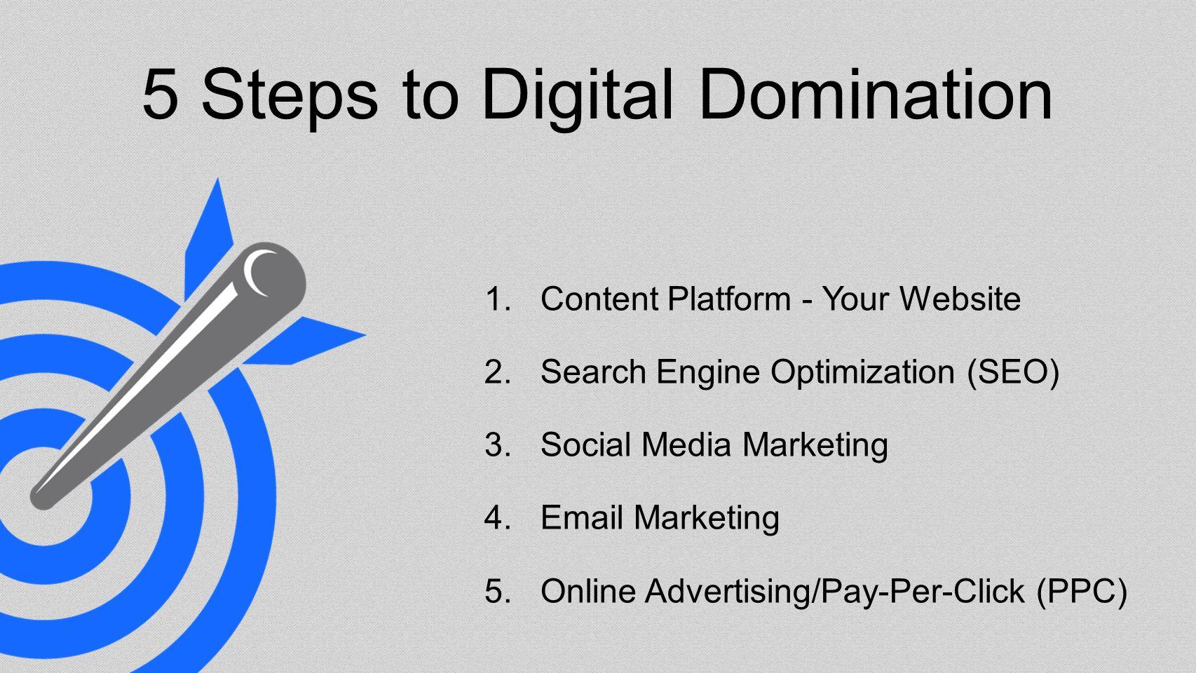 5 Steps to Digital Domination 1. Content Platform - Your Website 2.