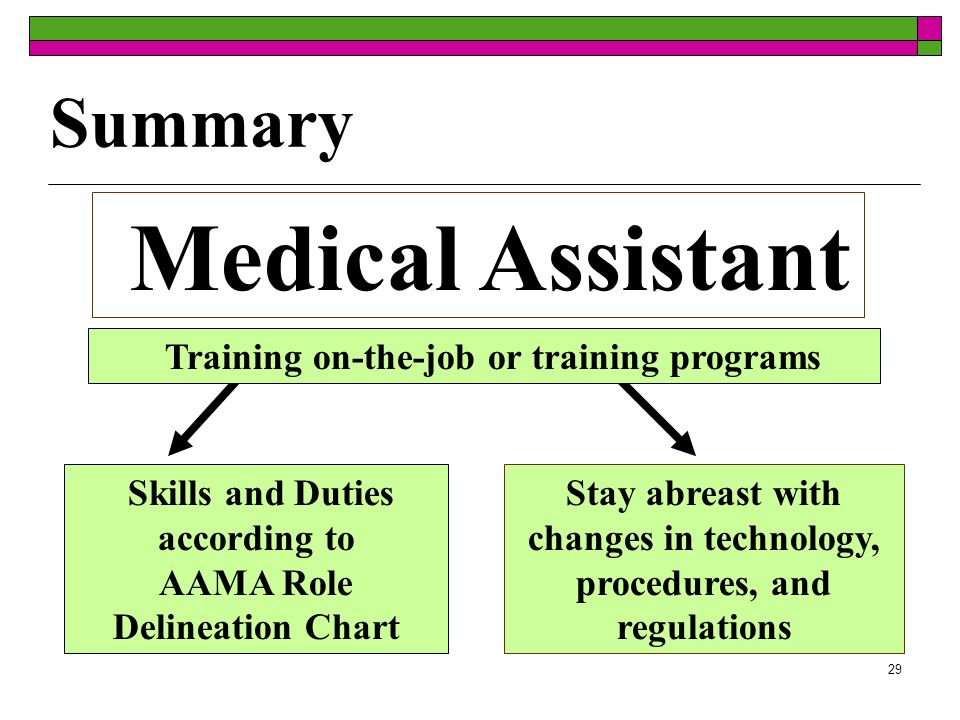 29 Summary Medical Assistant Skills and Duties according to AAMA Role Delineation Chart Stay abreast with changes in technology, procedures, and regul