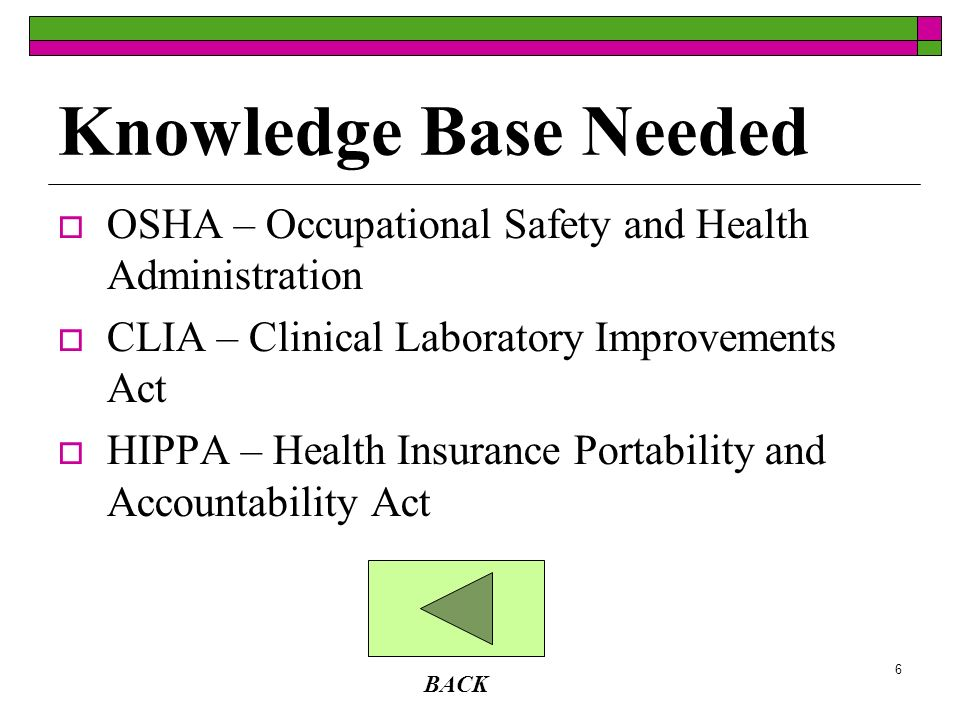 6 Knowledge Base Needed OSHA – Occupational Safety and Health Administration CLIA – Clinical Laboratory Improvements Act HIPPA – Health Insurance Portability and Accountability Act BACK